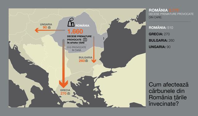 Țările UE producătoare de energie din cărbune își îmbolnăvesc vecinii - Greenpeace România