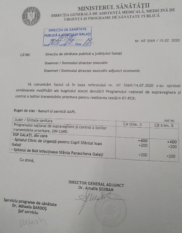 Președintele CJ Galați Fotea a blocat un aparat performant de testare Covid pentru a ascunde o achiziție dubioasă