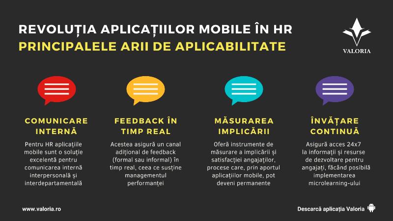 Revoluția aplicațiilor mobile în marketing, vânzări și resurse umane